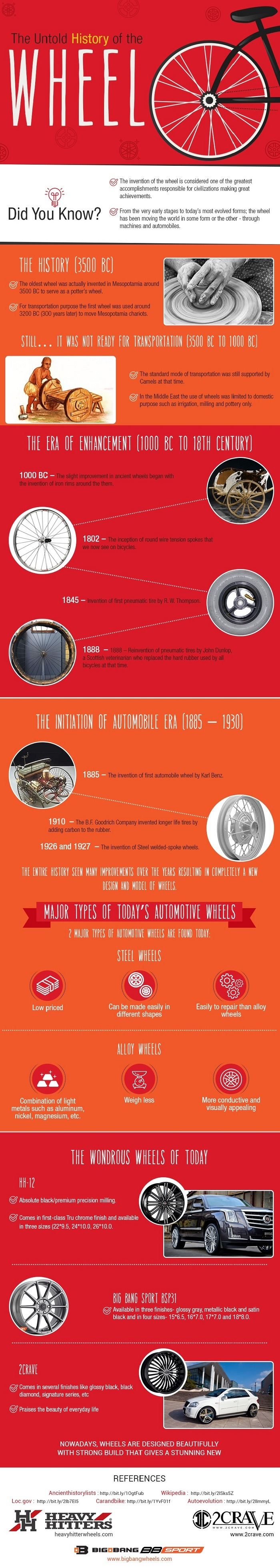 infographic about wheel history
